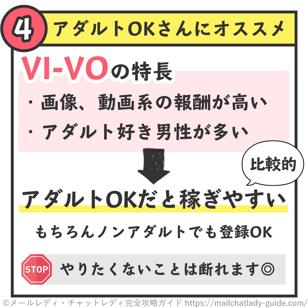 VI-VO(ビーボ)メールレディ求人情報のまとめ